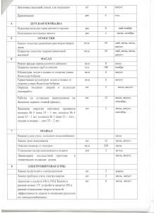 Годовой отчет за 2014 год - дом 33 (12)