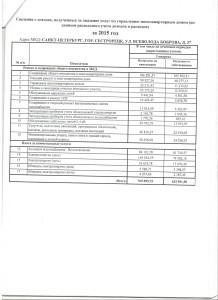 Годовой отчет за 2014 год - дом 37 (5)