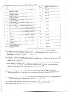 Годовой отчет за 2014 год - дом 33 (2)
