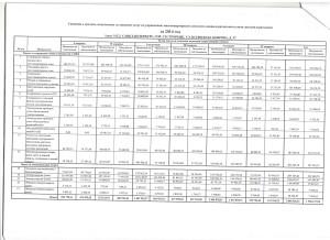 Годовой отчет за 2014 год - дом 37 (4)