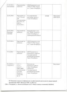 Годовой отчет за 2014 год - дом 37 (3)