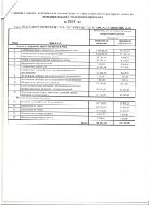 Годовой отчет за 2014 год - дом 33 (5)